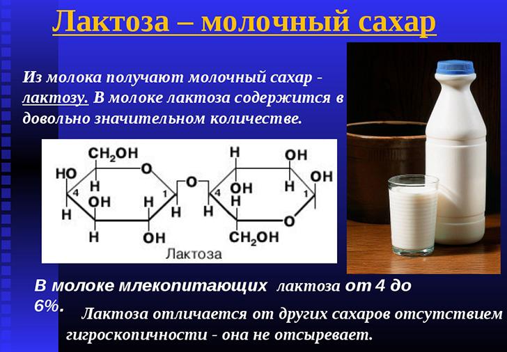 лактоза или молочный сахар