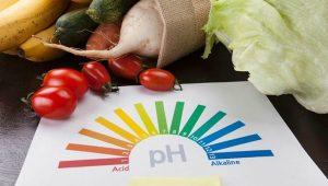 Ощелачивающие продукты и закисляющие организм