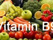 Фоливая кислота в продуктах питания