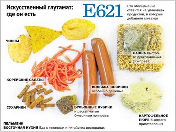 Продукты с глутаматом натрия