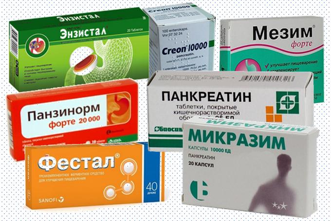 Таблетки для улучшения работы желудка с ферментами