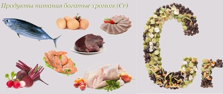 Продукты питания, богатые хромом